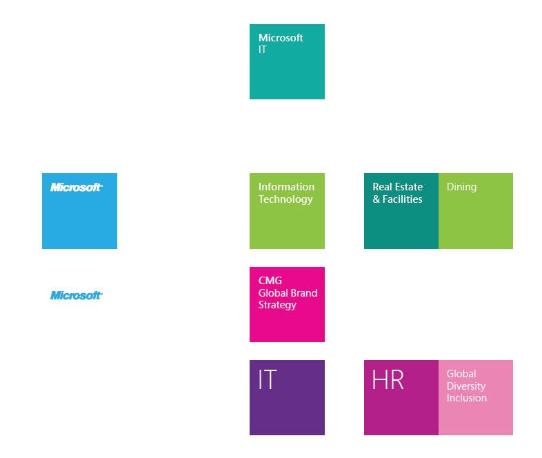 One Microsoft